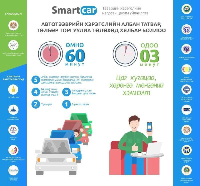 Авто тээврийн хэрэгслийн нэгдсэн санг үүсгэх татвар, торгуулийг онлайнаар төлөх боломжтой боллоо